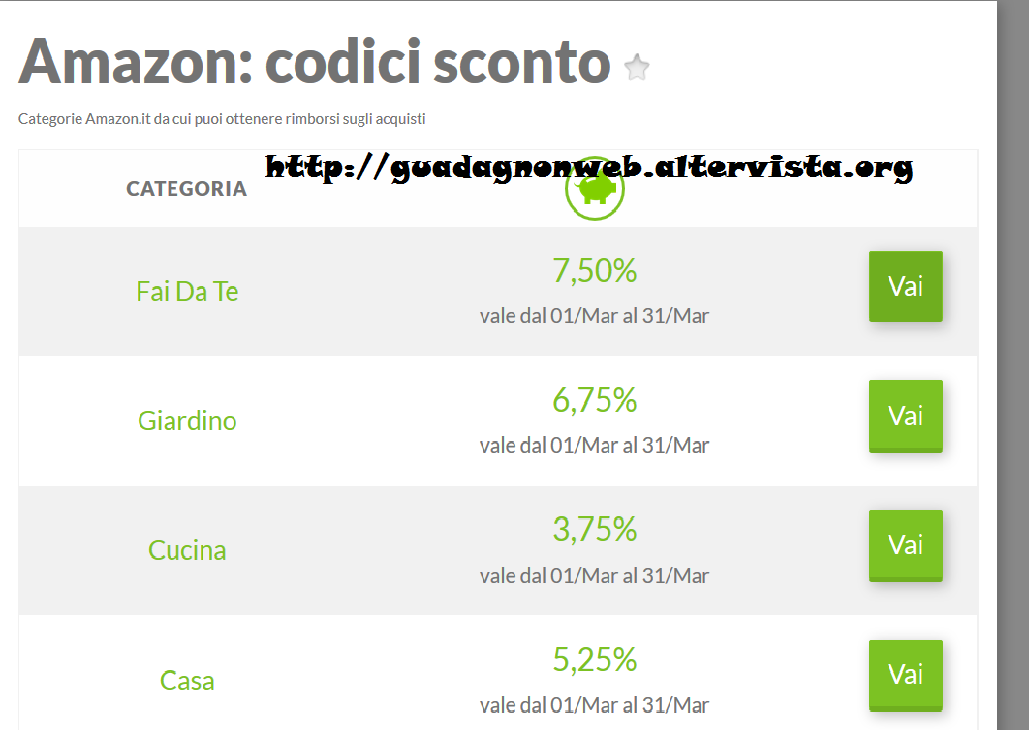 90508161fb16c0 Codici sconto Amazon disponibili per te!!